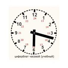Часовой циферблат раздаточный