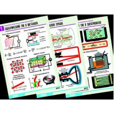 Комплект таблиц по физике