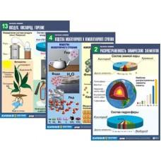 Комплект таблиц по химии дем.