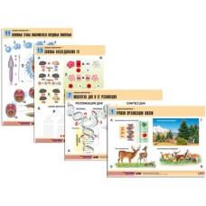Комплект таблиц по биологии дем.
