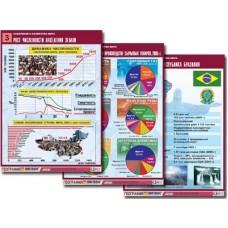 Комплект таблиц по географии