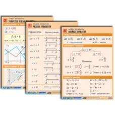 Комплект таблиц по алгебре