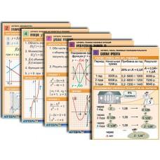 Комплект таблиц по всему курсу алгебры (50 шт., А1, полноцв, лам.)