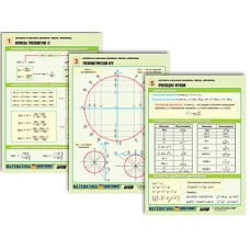 Комплект таблиц по алгебре и началам анализа раздат.